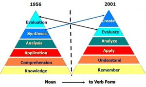 blooms-taxonomy-changes